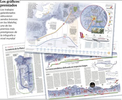 Premios Malofiej: Las mejores infografías periodísticas que debes ver   COMUNICACIONES DIGITALES   Scoop.it