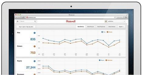 Pinterest rolls out free Web analytics tool for brands | Personal Branding and Professional networks - @Socialfave @TheMisterFavor @TOOLS_BOX_DEV @TOOLS_BOX_EUR @P_TREBAUL @DNAMktg @DNADatas @BRETAGNE_CHARME @TOOLS_BOX_IND @TOOLS_BOX_ITA @TOOLS_BOX_UK @TOOLS_BOX_ESP @TOOLS_BOX_GER @TOOLS_BOX_DEV @TOOLS_BOX_BRA | Scoop.it
