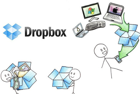 10 recetas IFTTT para aprovechar al máximo Dropbox | Emprendedor en la Red | Scoop.it