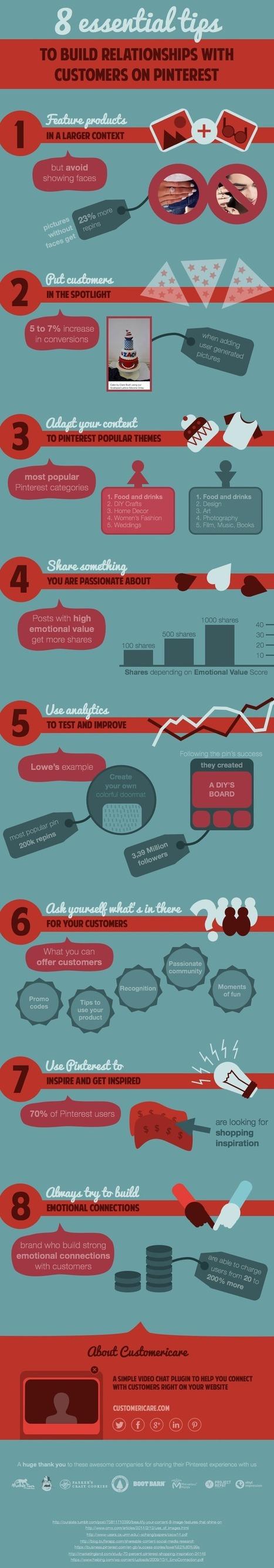 8 consejos para crear relaciones con tus clientes en Pinterest #infografia #socialmedia #marketing | Seo, Social Media Marketing | Scoop.it
