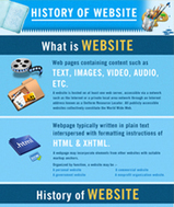 History and Future of Websites [Infographic] | BI Revolution | Scoop.it