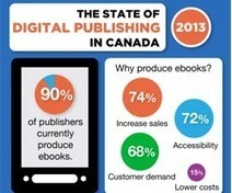 Infographic: Digital Publishing in Canada - 3D Issue | Digital publishing insights | Scoop.it