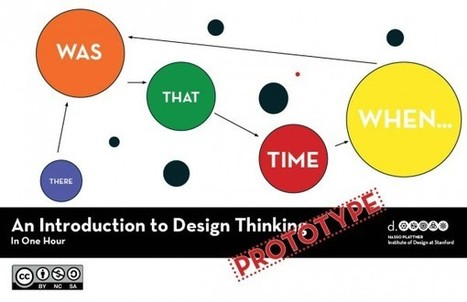 Re-designing the story: A workshop prototype | Management, innovation and design thinking | Scoop.it