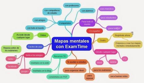 Caracteristicas de un mapa mental yahoo dating