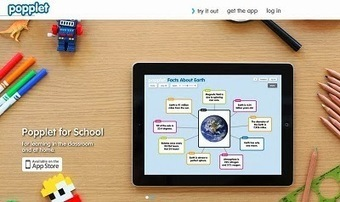 Popplet: trabajo colaborativo en el mismo mapa | CREATE A NEW  TOPPIC | Scoop.it