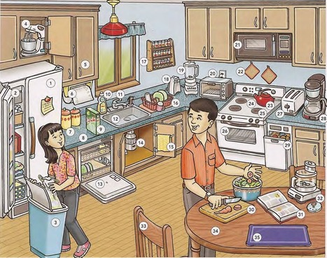 In the Kitchen vocabulary video with English audio - Learning English with videos and pictures   Learning Basic English, to Advanced Over 700 On-Line Lessons and Exercises Free   Scoop.it