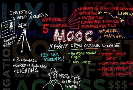 UP Magazine - MOOC français: l'heure des choix | Coopération, libre et innovation sociale ouverte | Scoop.it