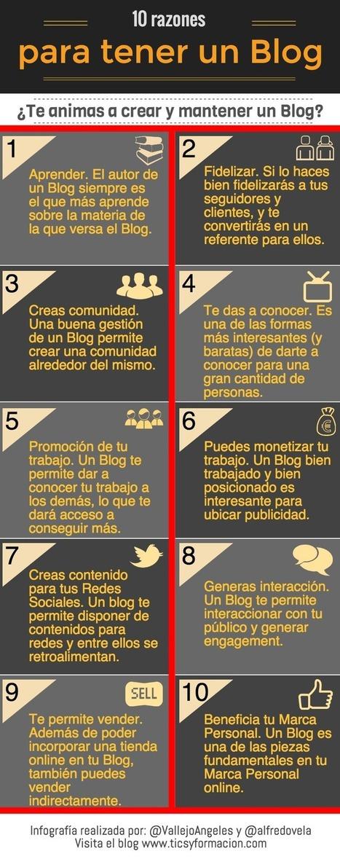 Infografía con diez razones para crear y mantener un blog | BLOGOSFERA DE EDUCACIÓN SUPERIOR Y POSTGRADOS | Scoop.it