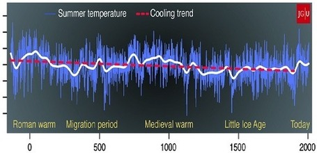 Al Fin: Data Suggests Climate Entering 30 Year Cooling Period, Perhaps Longer | MN News Hound | Scoop.it