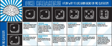 36 Brain Breaks for Students - Infographic | Keep learning | Scoop.it