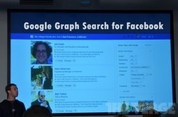Dos ex de Google tras Graph Search de Facebook | Seonasia | Scoop.it