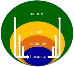 Creating Constructive Futures in Business and Beyond   Dislearning Desapprentissage Desaprendizaje   Scoop.it