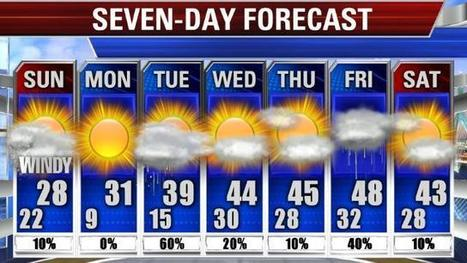 Frigid temperatures arrive, some snow expected Tuesday - My Fox Boston | Boston Area News and Updates | Scoop.it