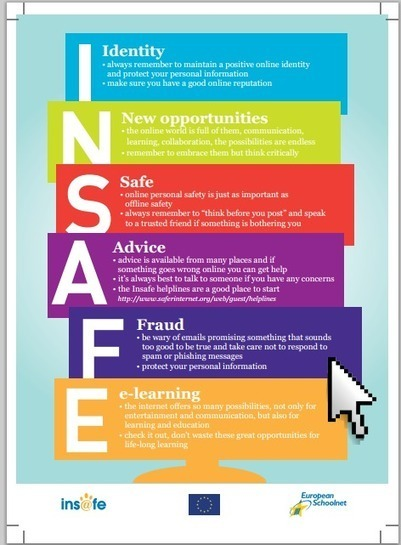 Great Internet Safety Posters Teachers should not Miss ~ Educational Technology and Mobile Learning | Edtech PK-12 | Scoop.it