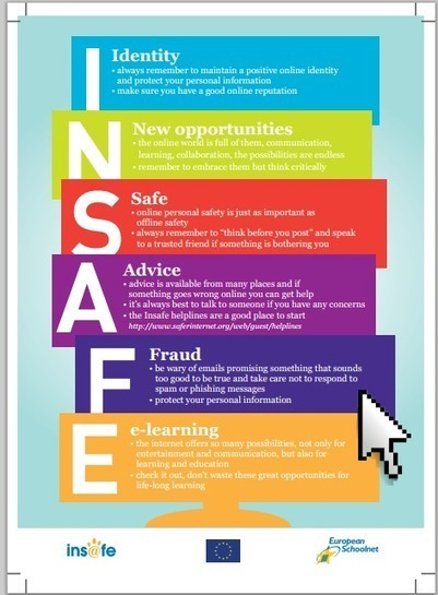 Great Internet Safety Posters Teachers should not Miss | Personal [e-]Learning Environments | Scoop.it