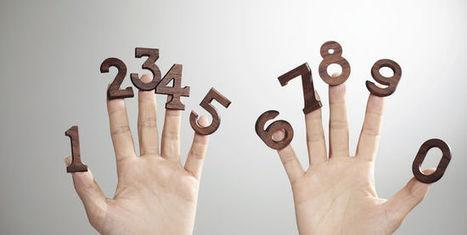 ¿Cómo es tu personalidad según los números? | infomedicina | Scoop.it