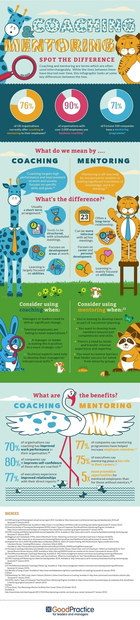 Coaching vs Mentoring Infographic - e-Learning Infographics | formations | Scoop.it