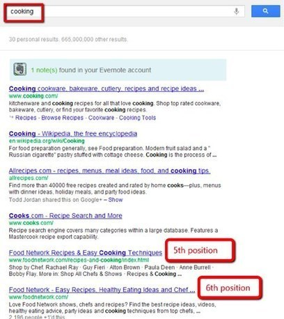 4 Steps to Making Your Search Listings Stand Out on Google | The geek in me | Scoop.it