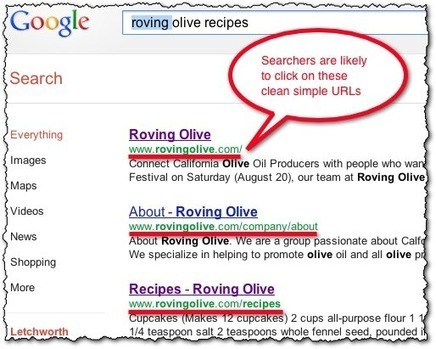 How to optimize URLs for search engines and people | SEO Tips, Advice, Help | Scoop.it