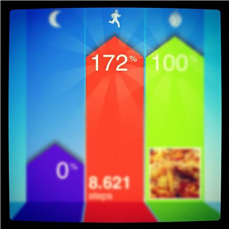 Power play: Can utilities turn energy efficiency into fun andgames? | Energy Living Lab | Scoop.it