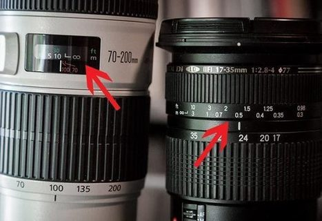 What the Numbers on your Lens Mean | The Smart Camera | Scoop.it