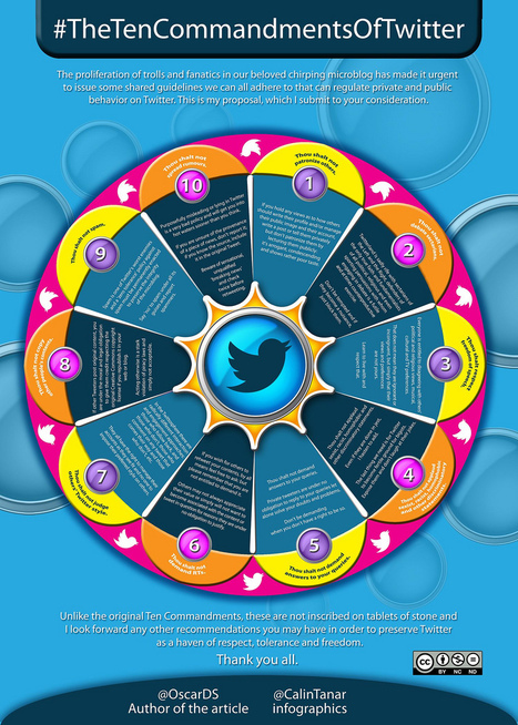 The Ten Commandments Of Twitter | Online-Communities | Scoop.it