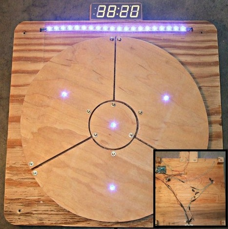 Arduino Ball Throwing Game | Raspberry Pi | Scoop.it