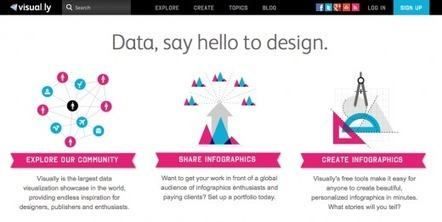 Visual.ly launches redesign with social features for its community of 145K users   visual data   Scoop.it
