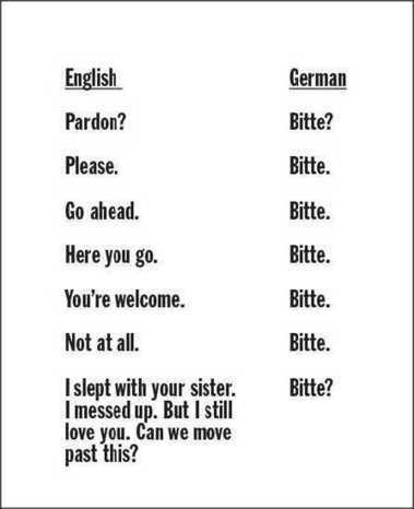 Why I chose to learn the German language | Funny Pictures, Images ... | German at MESC | Scoop.it