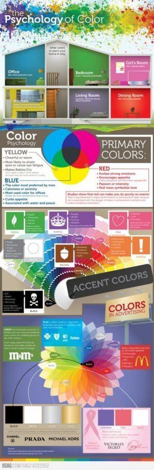 Infografía: la psicología del color « República del Branding | Producción | Scoop.it