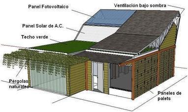 Diseñan moderno prototipo de vivienda sustentable y bioclimatizada - Ecoportal.net | GEOGRAFIA SOCIAL | Scoop.it