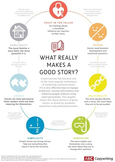 What really makes a good story? | ABC Copywriting | Brand Building - Story Telling | Scoop.it