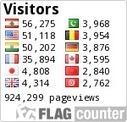 ISO Consultants In Noida | Free Classifieds Site | Scoop.it
