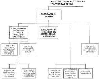 BOLETIN OFICIAL REPUBLICA ARGENTINA. MINISTERIO DE TRABAJO, EMPLEO Y SEGURIDAD SOCIAL   RINTE   Scoop.it