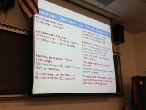 Our Future In/With/Of/Beyond Instructional Technology | Bud the ... | Instructional Technology | Scoop.it