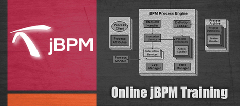 Attend Exhaustive 4 Day JBPM Training to Become JBPM Expert | attuneuniversity | Scoop.it