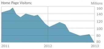 Il declino della home page | Social Media Consultant 2012 | Scoop.it