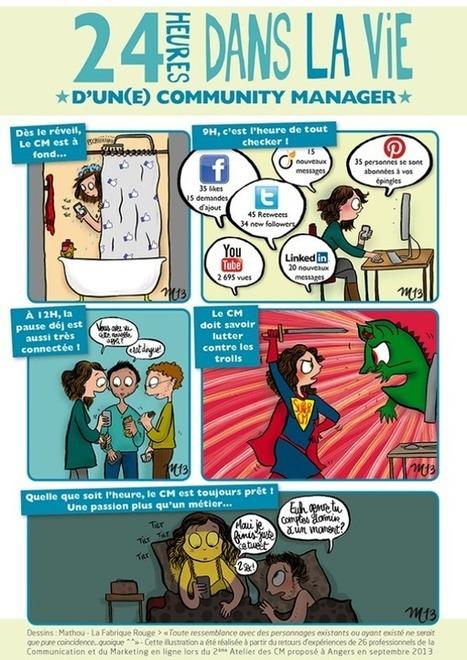 La journée type d'un community manager illustrée en une BD | Ma veille - Technos et Réseaux Sociaux | Scoop.it