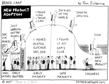 Design Manifesto 2012 | Design Sojourn | Designing design thinking driven operations | Scoop.it