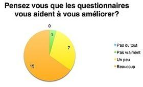 Améliorer les processus d'évaluation grâce aux TICE - Thèse | TICE.it | Scoop.it