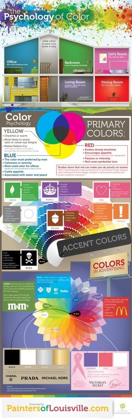 Infographie : Psychologie des couleurs! | site web et design | Scoop.it