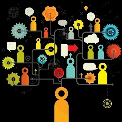 Blog | L'Œil au Carré | Webmarketing, Medias Sociaux | Scoop.it