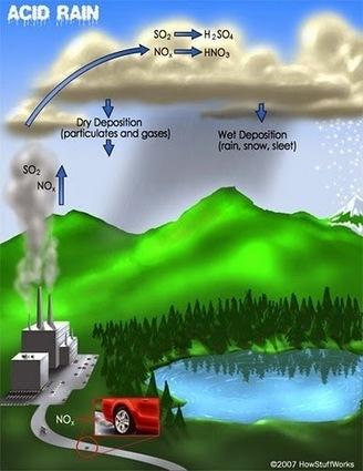 Pengertian, Penyebab, Serta Dampak Hujan Asam   Pemanasan Global   Scoop.it