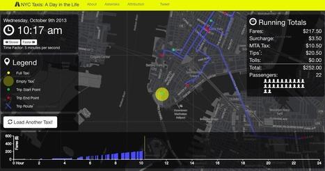 'Ciutat intel·ligent' i dades obertes, el trasnport metropolità de Londres. | (EnginyerDSI | David Solsona Inchaurrandieta) | Smart cities | Scoop.it