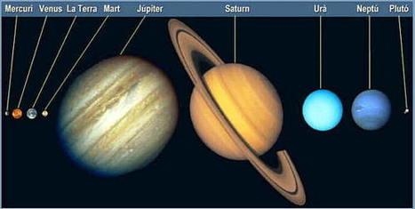 Planetas del Sistema Solar   ciencias sociales  de cosme   Scoop.it