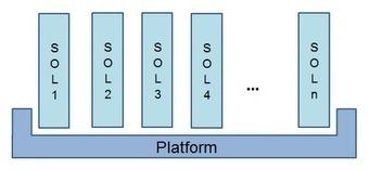 Improving Enterprise Business Process Management Systems: Enterprise patterns: PEAS | Sytems Thinking | Scoop.it