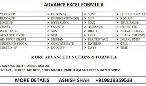 Advance Excel training at your place   Openads   seo trends   Scoop.it