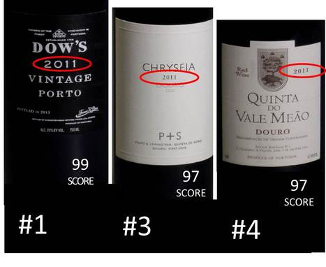http://portuguese-american-journal.com/awarded-vintage-2011-port-selected-wine-spectors-of-the-year-wsm/ | Portuguese Awarded Gourmet Products | Scoop.it