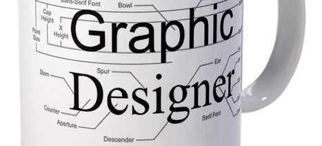 (EN) - Graphic Design ABCs: A Glossary of Basic Design Terms | Claire Jariss Manlapas | Mance Creative - Graphic and Website Design | Scoop.it