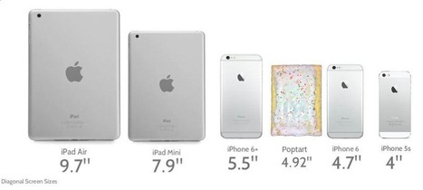 Here's The IPhone, IPad, PopTart Size Comparison Chart Everyone's Raving About... | Ubiquitous Learning | Scoop.it